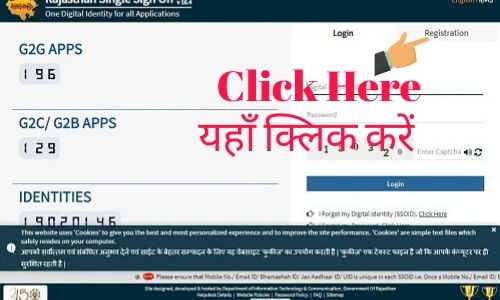 Rajasthan SSO ID Registration
